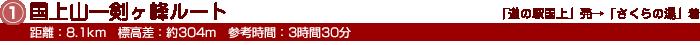 1.国上山 ― 剣ヶ峰ルート